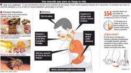Por la automedicación, crecen los casos severos de alergia en el país