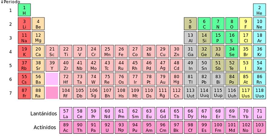 Confederacin farmacutica argentina ununtrio identifican el ununtrio identifican el elemento nmero 113 de la tabla peridica urtaz Image collections