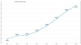 El consumo de opioides en España casi se duplica en siete años