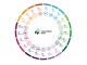 La FIP reveló sus Objetivos de Desarrollo en el Congreso Mundial Virtual